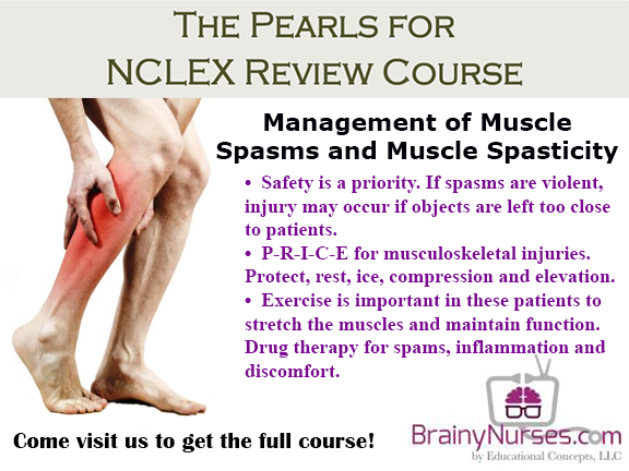 Musculoskeletal NCLEX Review