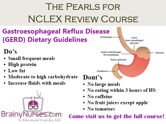 Gastrointestinal NCLEX Review